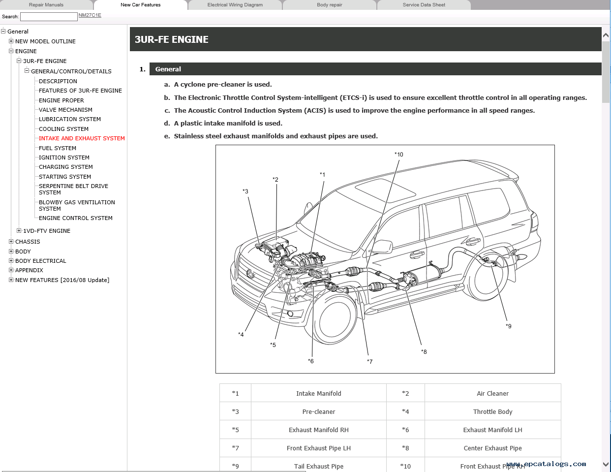 Lexus Lx450d Lx570 Pdf Manual 09
