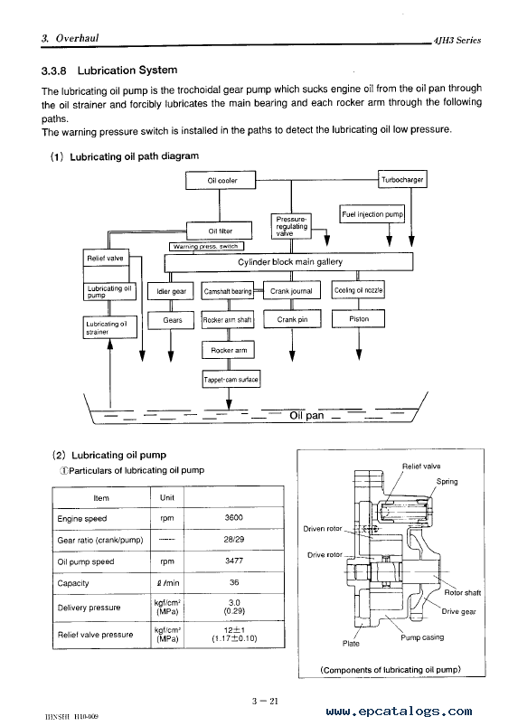 yanmar4jh3 yanmar diesel engine 4jh3 te hte dte service manual pdf Starter Solenoid Wiring Diagram at crackthecode.co