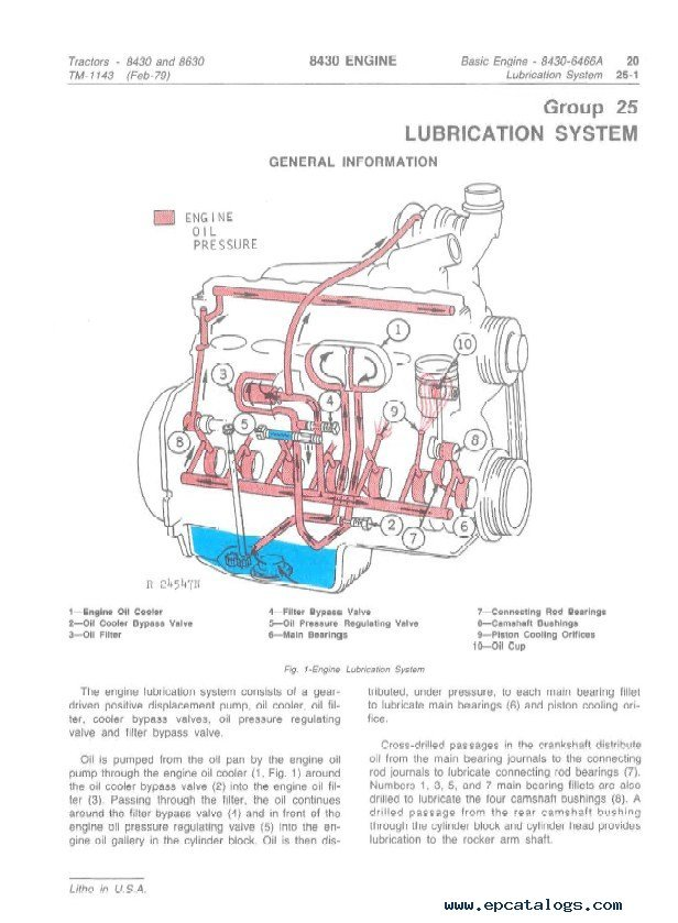 7600 Ford Tractor Wiring Diagram 7600 Free Download