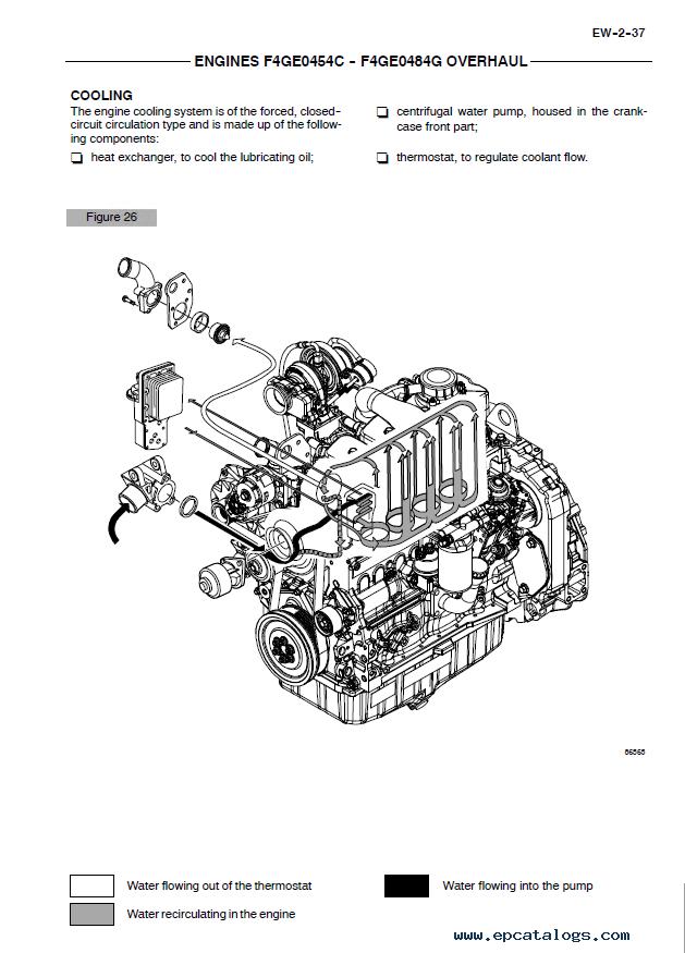 Iveco NEF F4GE0454C - F4GE0484G Engines Repair Manual PDF