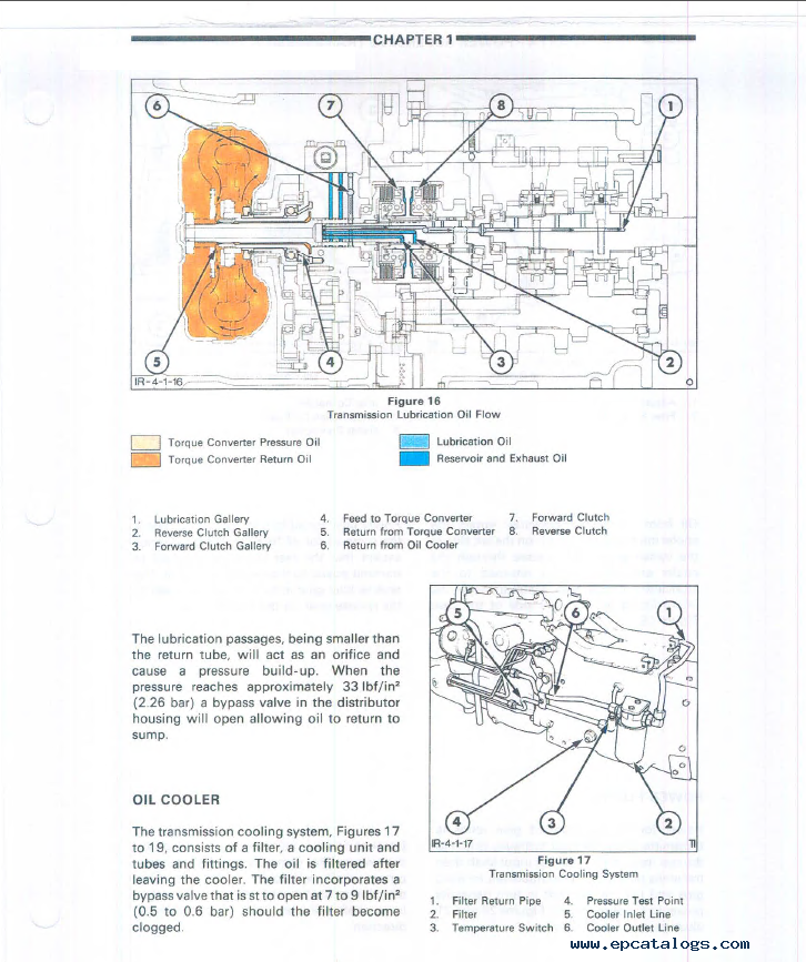 New Holland Ford 455C 555C 655C Tractor Loader Backhoe workshop manual new holland ford 455c 555c 655c service manual pdf Ford E40D Transmission Schematics at eliteediting.co