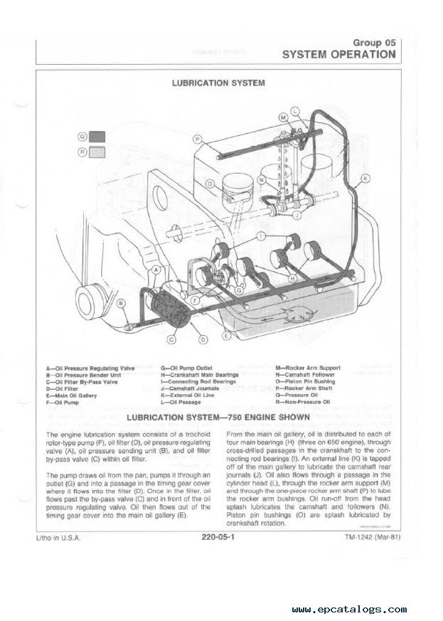 John Deere Tractor Engine Diagrams - Wiring Diagram Directory on