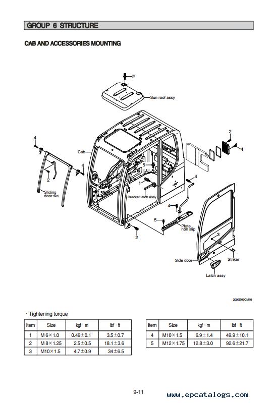 hyundai r300lc9s excavator workshop manual pdf download