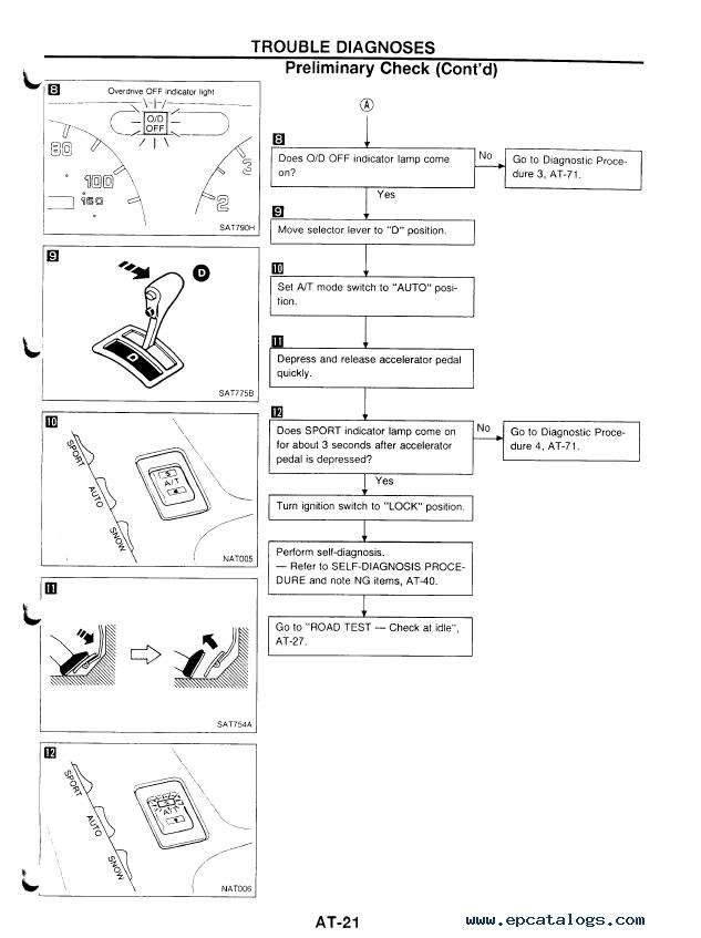 special car repair manual repair manual nissan primera p11