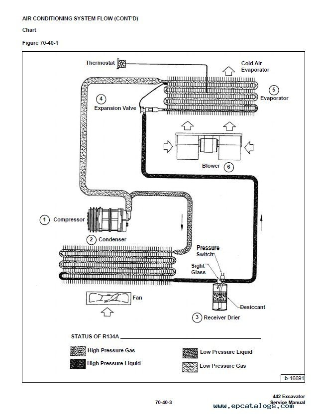 442 bobcat wiring schematic wiring diagram library 442 bobcat wiring schematic wiring diagram todays442 bobcat wiring schematic wiring diagrams simple new holland wiring