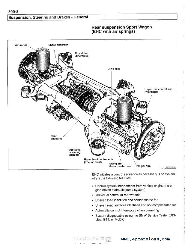 bmw m44 engine diagram html