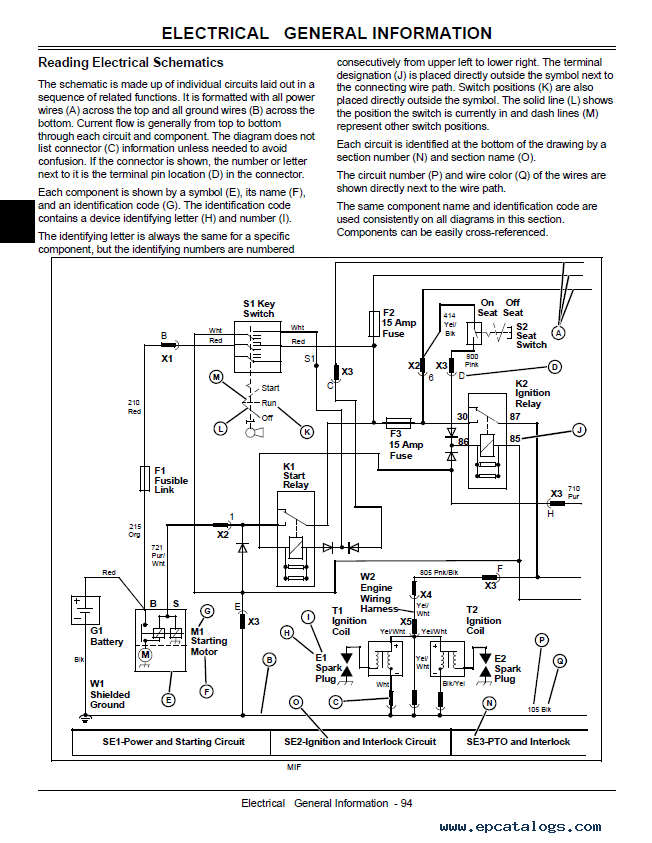 John Deere G15 Professional Walk-Behind Mower TM2242 Technical Manual on john deere lawn mower engine diagram, john deere riding lawn mower diagram, john deere push mower diagram,