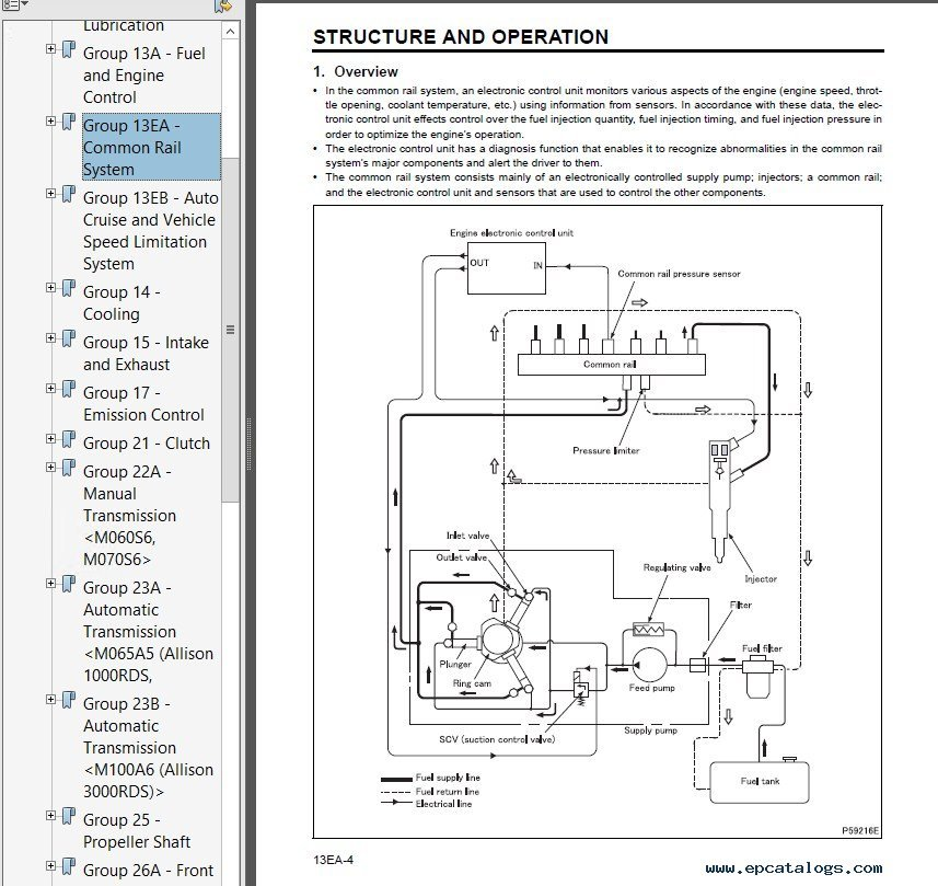 Mitsubishi transmission Manual Pdf