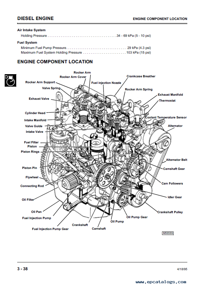 John Deere Skid Steer Loaders Technical Manual Tm on John Deere Ignition Switch Wiring Diagram