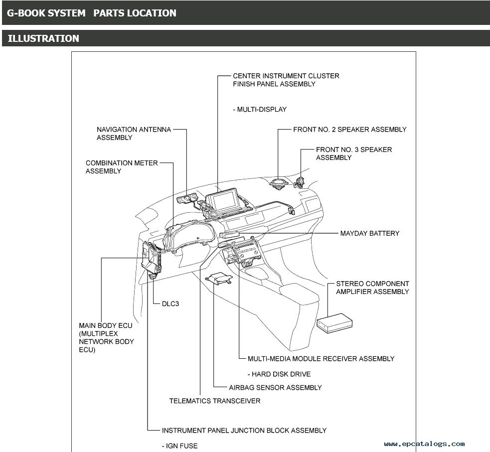 lexus ct200h repair manual