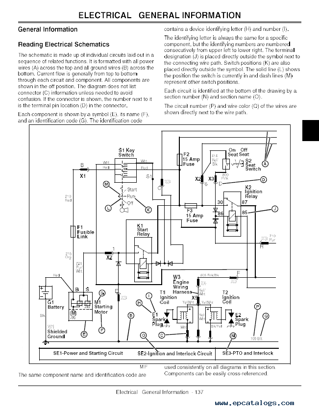 John Deere Garden Tractor Wiring