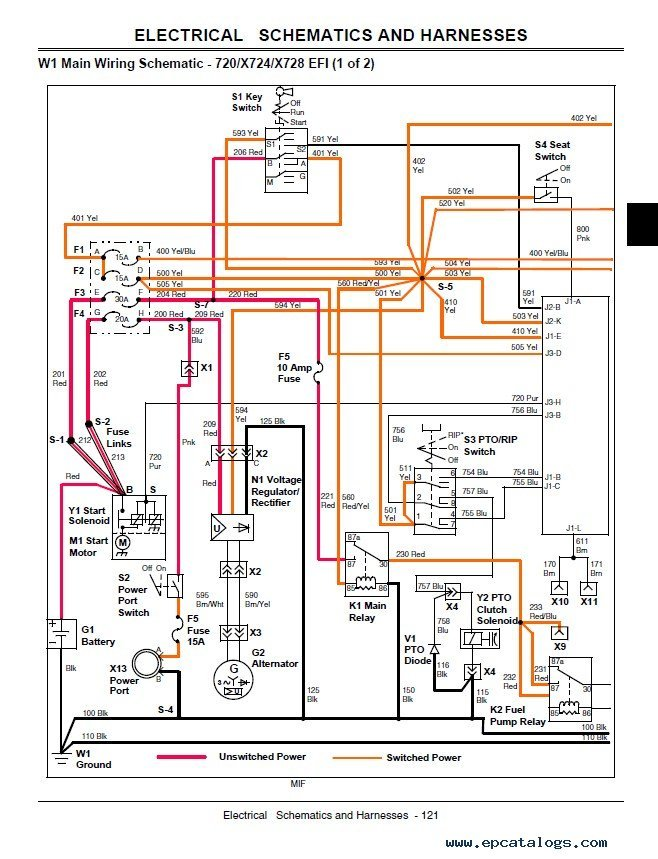 John Deere X720 Wiring Diagram - 24h schemes on