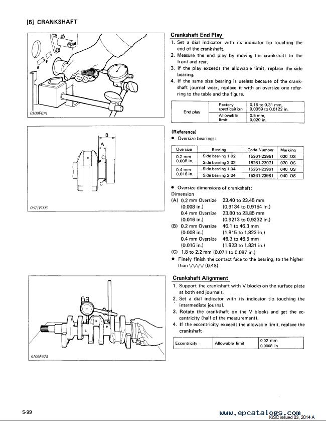 Kubota Z400-B, Z430-B, D600-B, D640-B, V800-B Diesel Engines Workshop  Manual PDF 9Y011-00782