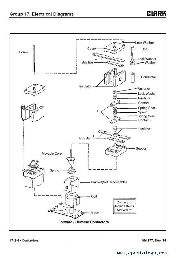 clark epg20 30 ecg20 32 ecg20 30x forklift workshop service repair manual download