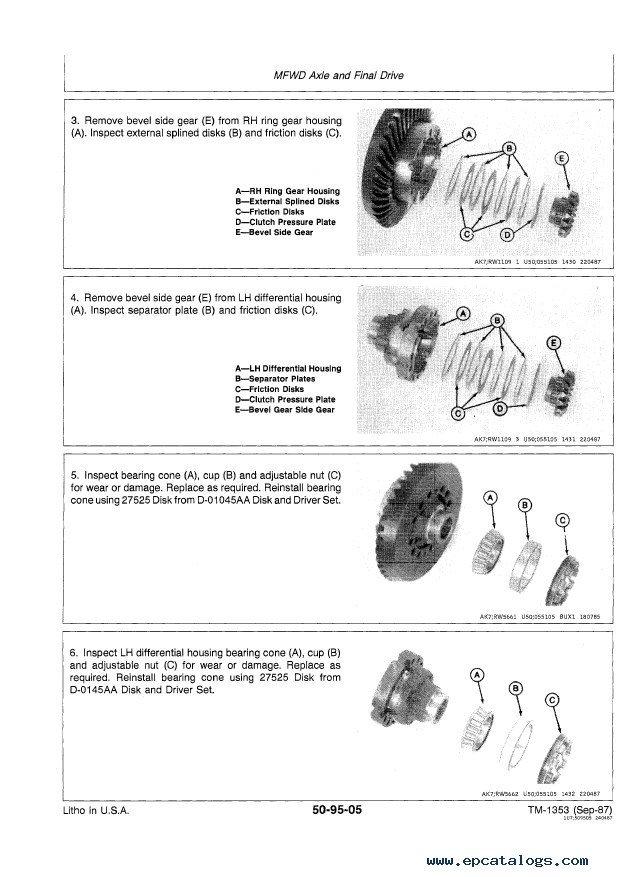 John Deere 4050 & 4250 & 4450 Tractors TM1353 Technical Manual PDF