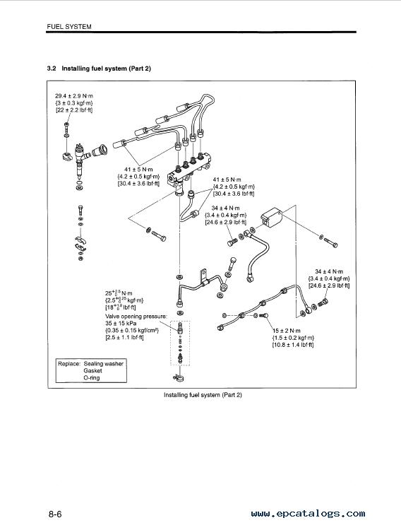 download mitsubishi engine d04fd taa service manual pdf rh epcatalogs com Hyundai 2002 Repair Manual Hyundai Repair Manual 2009