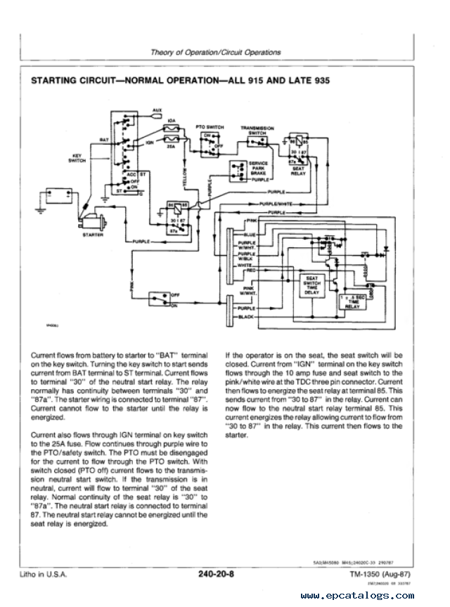 Wiring Diagram John Deere F935 : Deere f mower manual programimmo