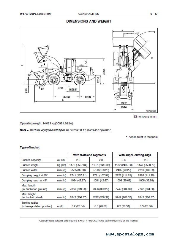 fiat kobelco w170 170pl evolution wheel loader service manual pdf barford dumper wiring diagram thwaites 6 ton dumper workshop palfinger crane wiring diagram at readyjetset.co