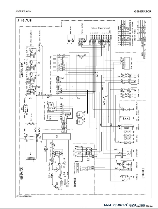 Kubota d1005 wiring diagram kubota j series diesel generator workshop manual pdf 9y01101944 cheapraybanclubmaster Images