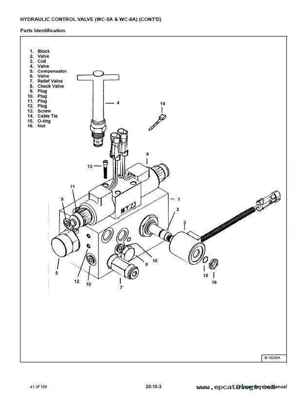 Bobcat Wc 5a Wc 8a Wc 8b Chipper Service Manual Pdf