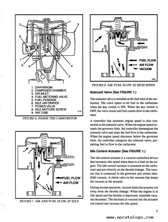 hyster forklift motor wiring diagram 4k wallpapers design rh imageswiki info Hyster Forklift Wiring Diagram Hyster H50XM Wiring-Diagram