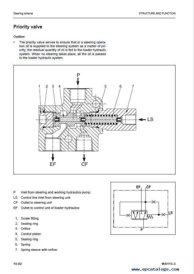 Shop Manual Komatsu WA115-3 Wheel Loader Werkstatthandbuch 2002 ...