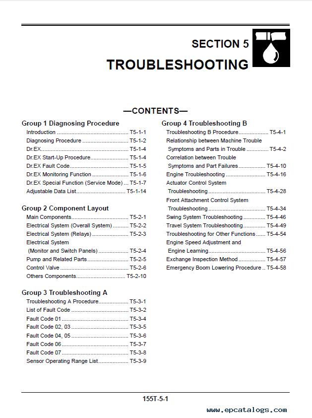 Hitachi EX120-5 Excavator Technical Manual (Troubleshooting) TT155E-02 PDF