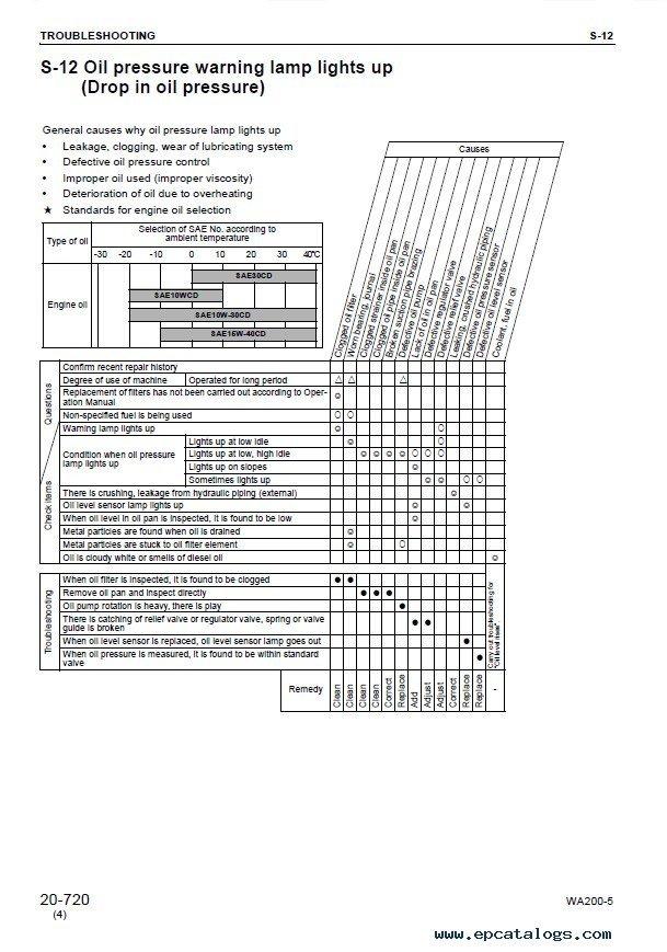 Download your Komatsu PDF manual/partsbook