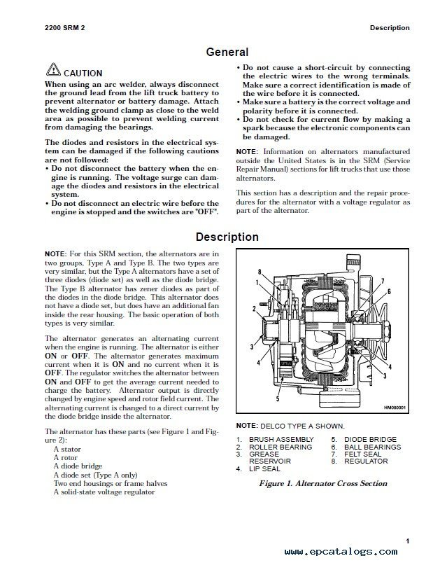 Hyster 50 forklift repair Manual on