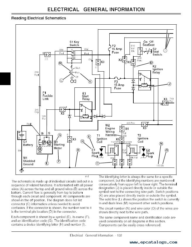 john deere jx75 ja62 walk behind rotary mowers tm2208 technical manual pdf john deere jx75 parts manual