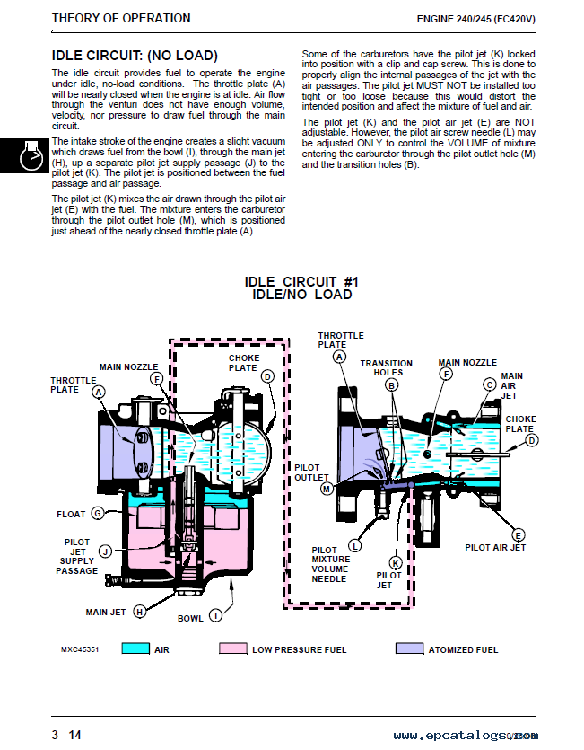 1998 deere gator ignition wiring diagram php 1998 wiring exles and