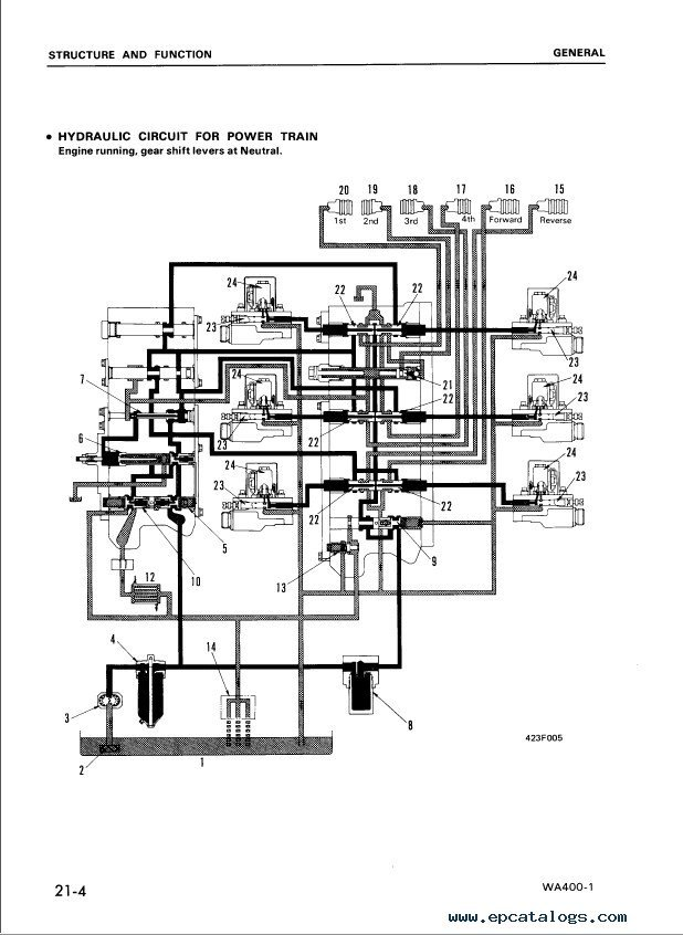 Komatsu Wa400 1 Wheel Loader Shop Manual Pdf