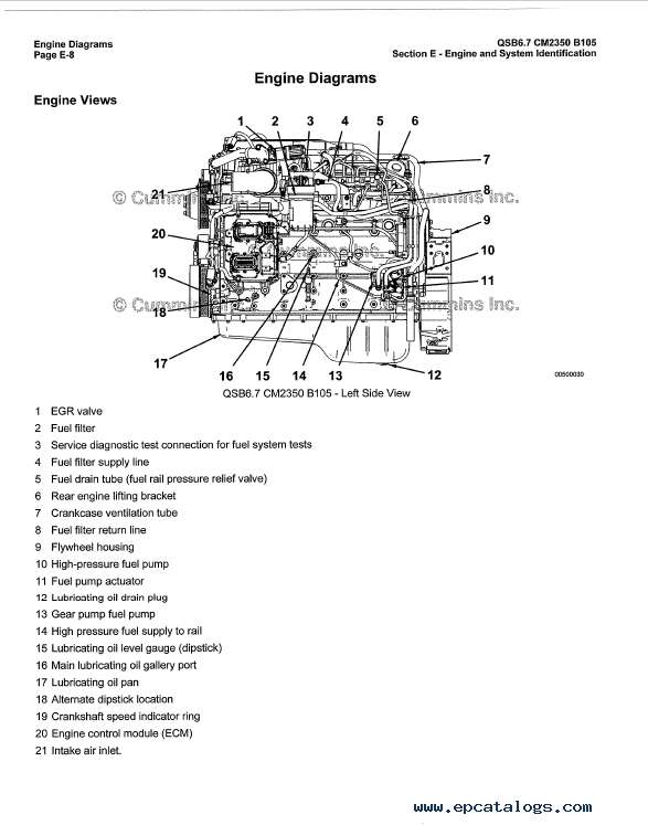 Cummins Engine service Manual pdf