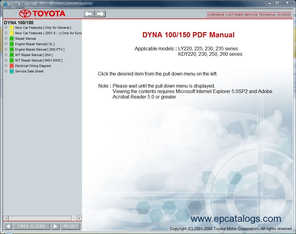 toyota dyna engine diagram toyota wiring diagrams online toyota dyna 100 150 repair manual cars repair manuals