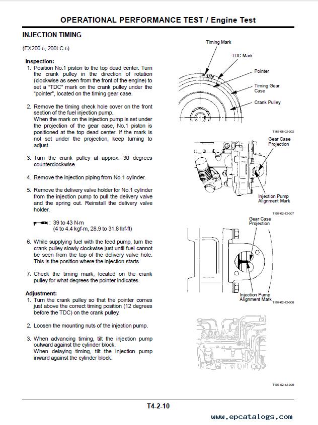 hitachi ex200 220 230 270 lc 5 technical manual tt157e 02 pdf rh epcatalogs com hitachi ex200 manual pdf hitachi ex200 operator's manual