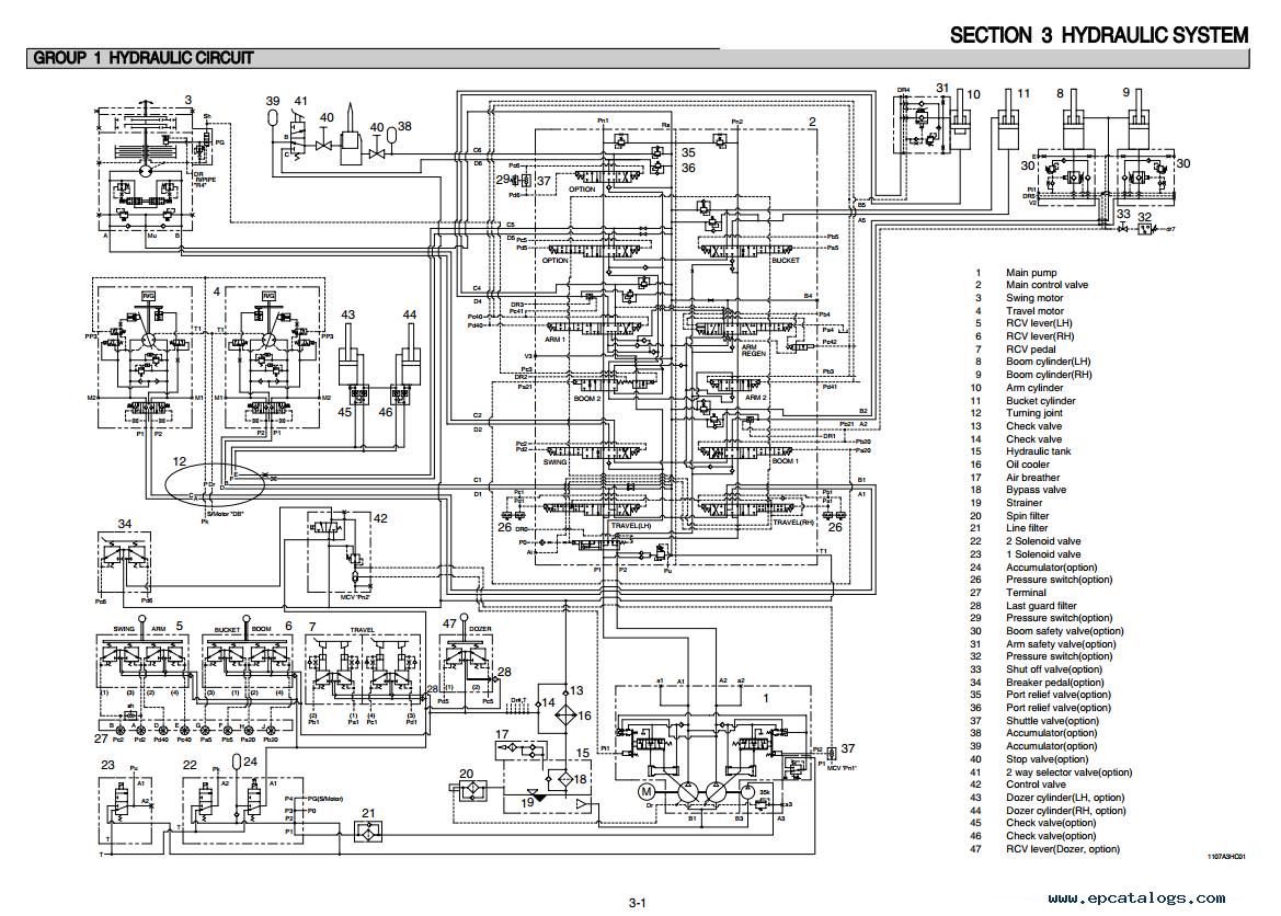 repair manual Hyundai R110-7A Crawler Excavator Service Manual - 3