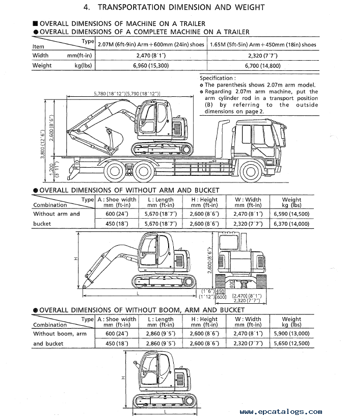Kobelco Excavator shop manual