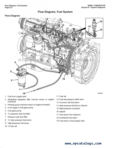 5 9 Cummin Engine Fuel System Diagram