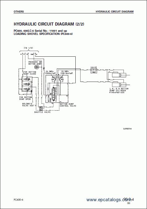 Komatsu Pc600lc 6 Workshop Service Repair
