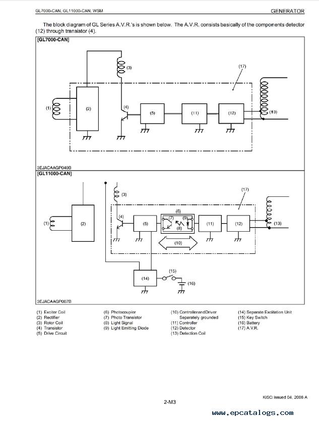 Diesel Generator Wiring Diagram Pdf : Kubota generator wiring diagram gl