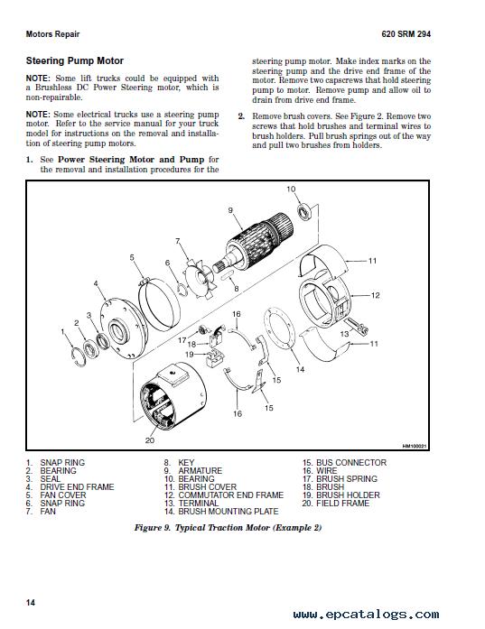 on komatsu forklift ignition switch wiring diagram typical