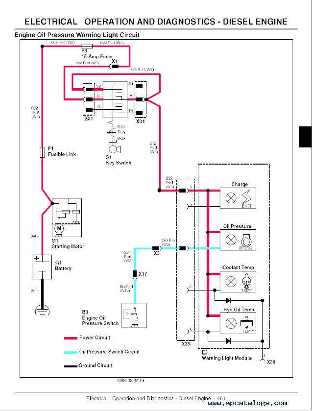 john deere 2500 2500a 2500e professional greens mower 72 buick wiring diagrams online wiring diagrams online