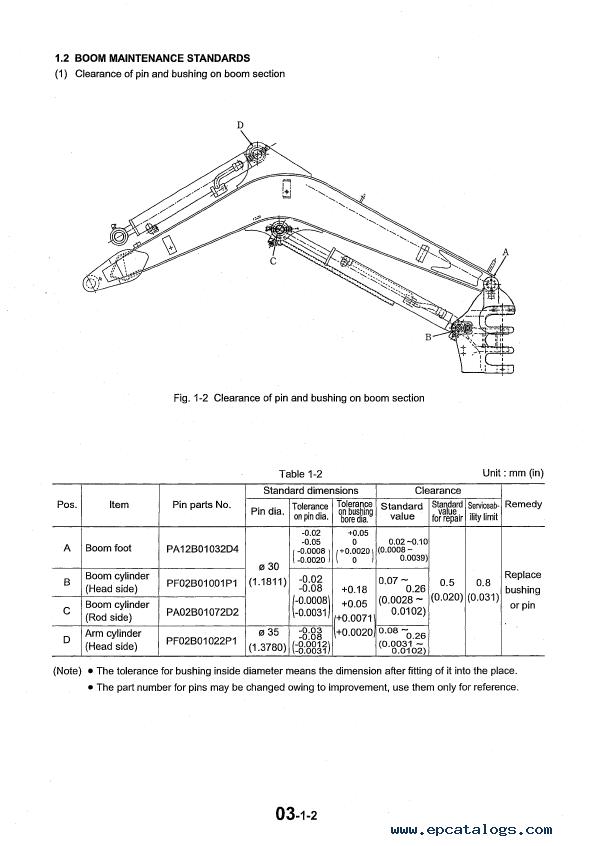 kobelco sk16 sk17 hydraulic mini excavator pdf manual. Black Bedroom Furniture Sets. Home Design Ideas