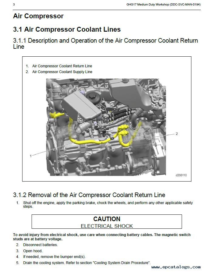 [SCHEMATICS_48IS]  Detroit Diesel Engine DD5 Medium Duty PDF Workshop Manual | Detroit Diesel Engine Schematics |  | EPCATALOGS