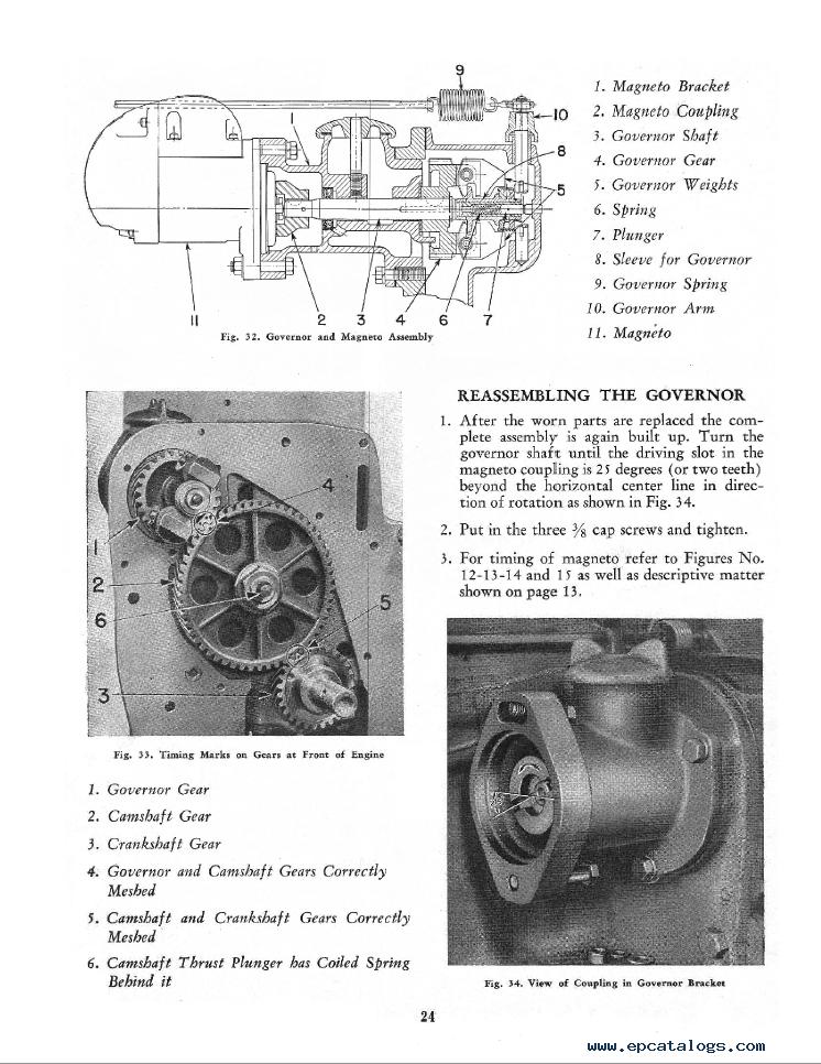 Case S Series Tractors Engines Service Manual Parts Catalog Pdf