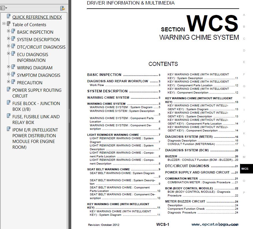 Nissan Armada Model TA60 Series 2013 Service Manual PDF