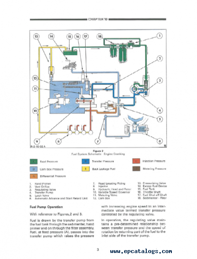 Ford 7600 Wiring Diagram Charging - Wiring Diagramcars-trucks24.blogspot.com