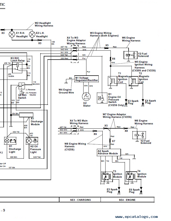 Scotts S2348 Wiring Diagram | Wiring Schematic Diagram on