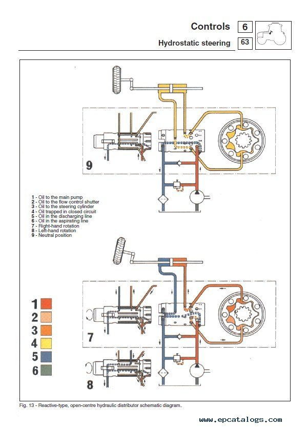 deutz agroplus 75 85 95 100 workshop manual pdf instrument panel wiring diagram wiring diagram  at suagrazia.org
