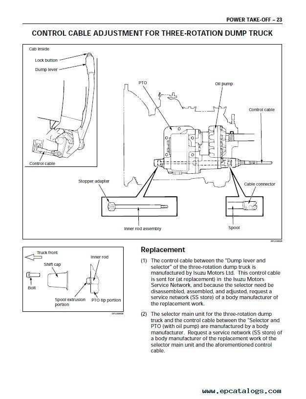 isuzu wiring diagram isuzu image wiring diagram isuzu bus wiring diagram isuzu wiring diagrams on isuzu wiring diagram